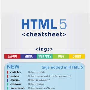 Torpedo de HTML5