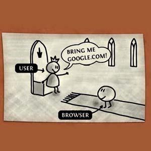 ¿Cómo funciona la internet?